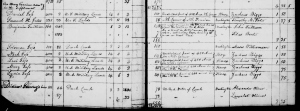1816 Portion of the tax record page showing the Goss Family